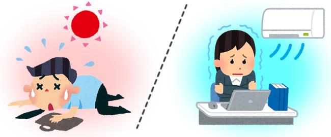 男女の体感温度の差